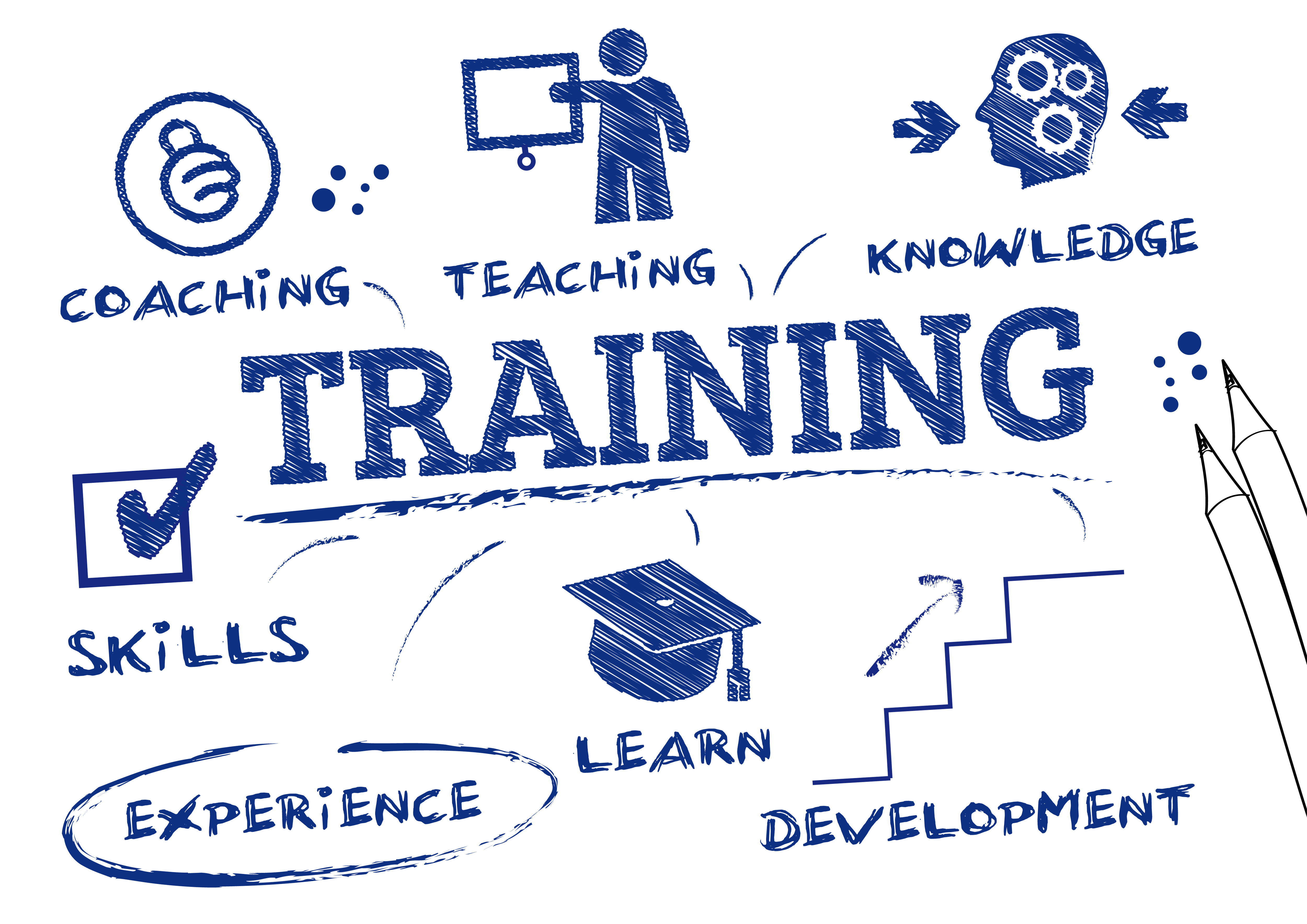 What is training 21